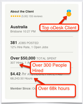 My oDesk Outsourcing Historical Snapshot